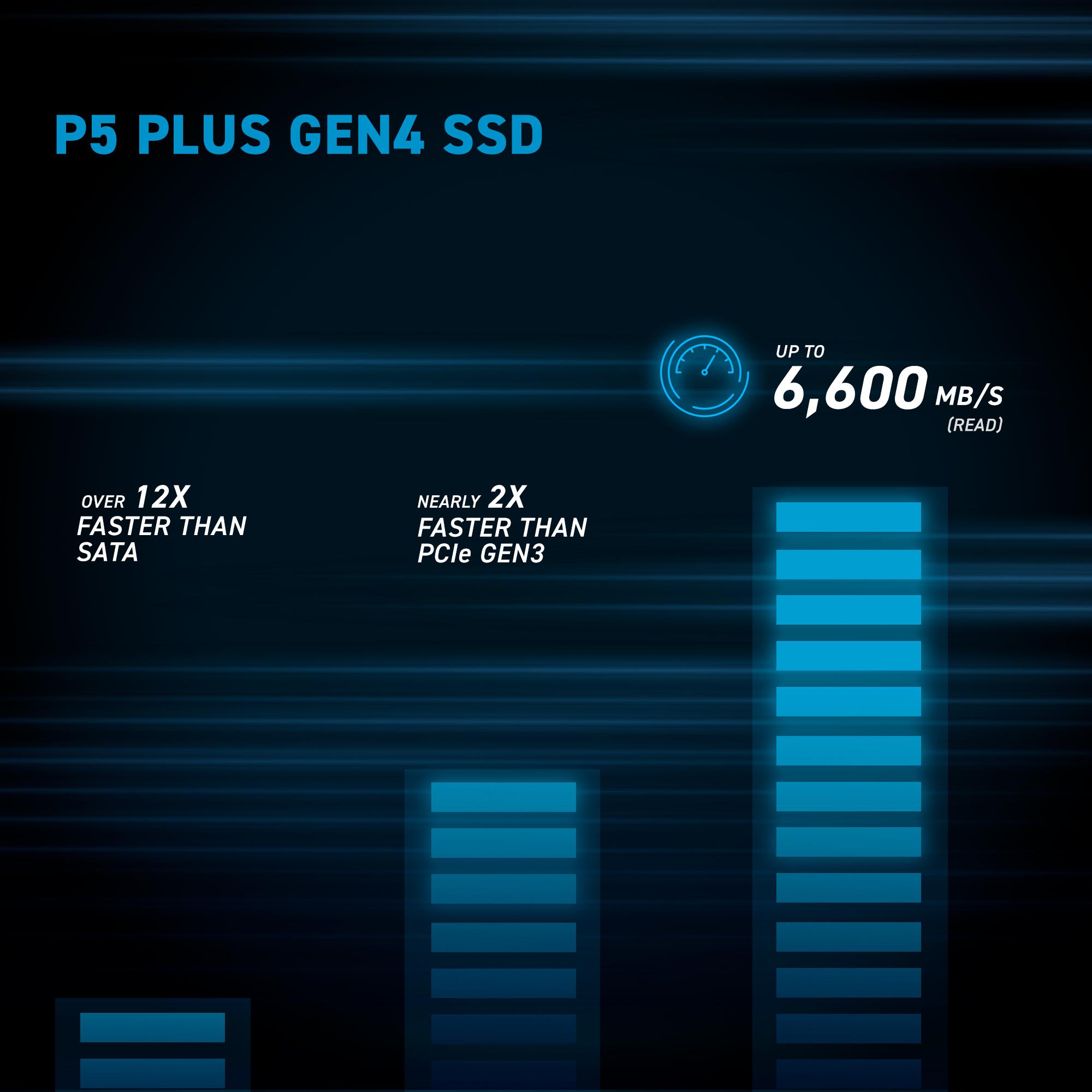 Crucial P5 Plus 1TB PCIe M.2 2280SS SSD- view 5